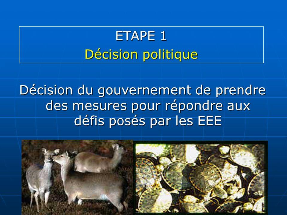 ETAPE 1Décision politique.