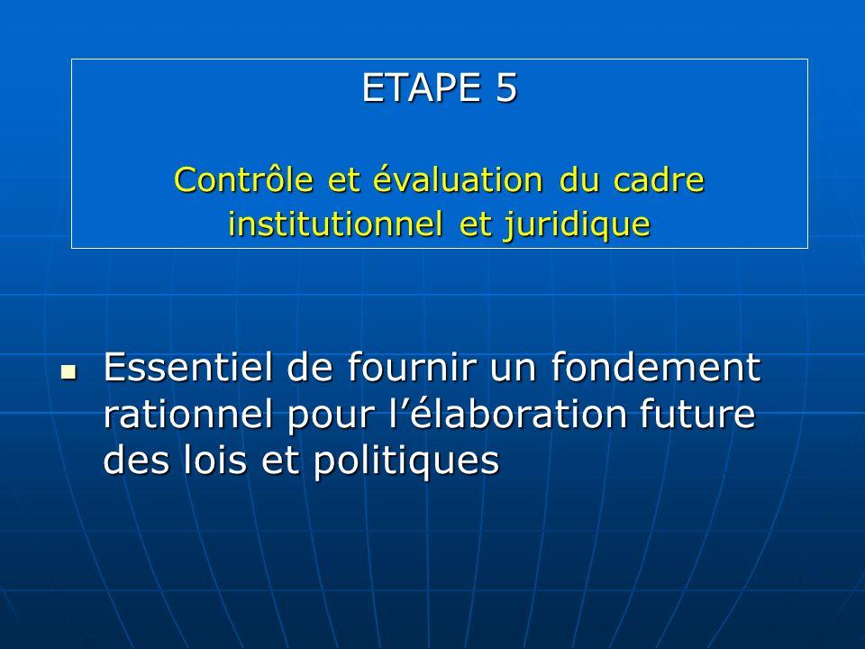 ETAPE 5Contrôle et évaluation du cadre. institutionnel et juridique.