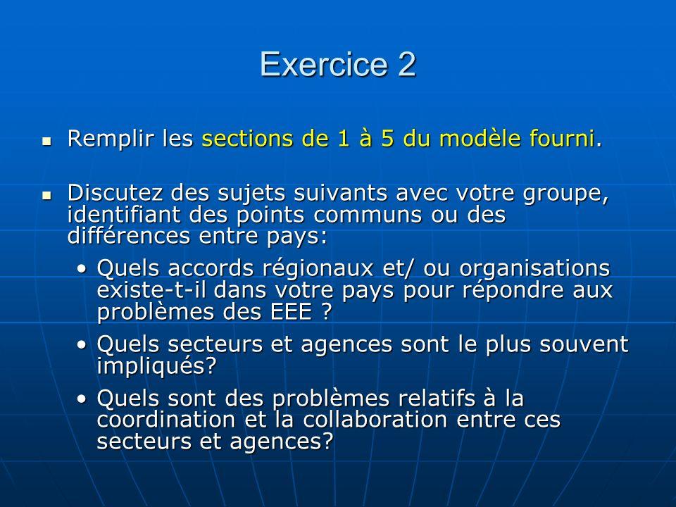 Exercice 2 Remplir les sections de 1 à 5 du modèle fourni.