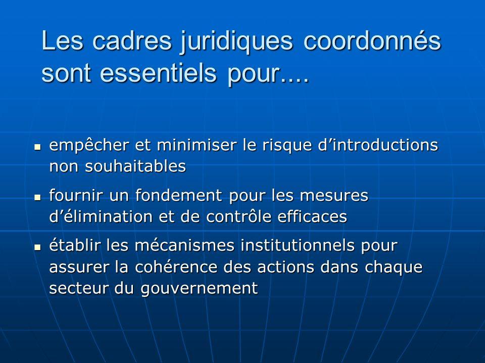 Les cadres juridiques coordonnés sont essentiels pour....