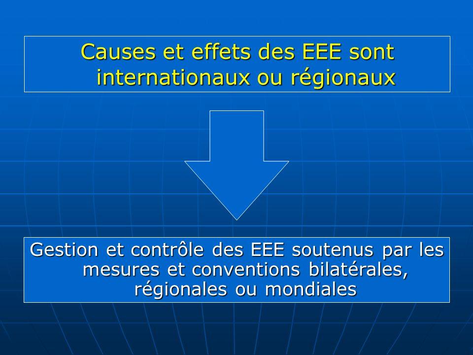 Causes et effets des EEE sont internationaux ou régionaux