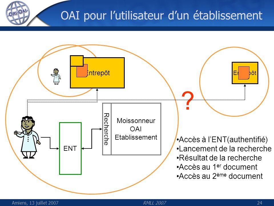 OAI pour l'utilisateur d'un établissement