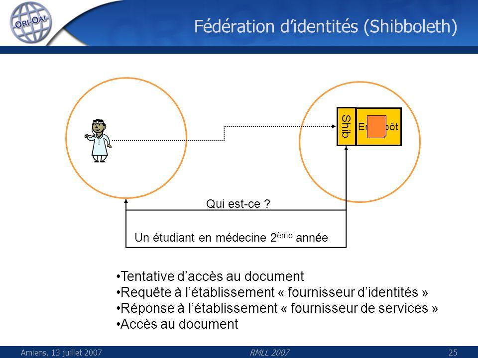 Fédération d'identités (Shibboleth)