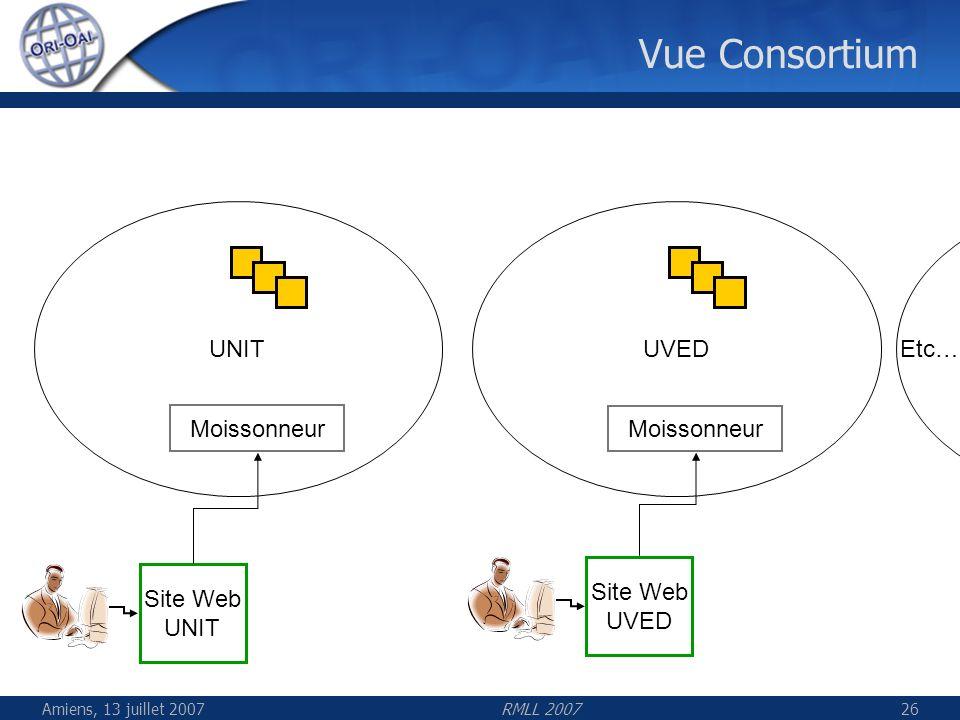 Vue Consortium UNIT UVED Etc… Moissonneur Moissonneur Site Web UVED