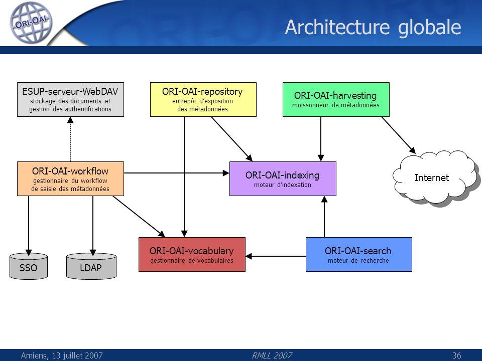 Architecture globale ESUP-serveur-WebDAV ORI-OAI-repository