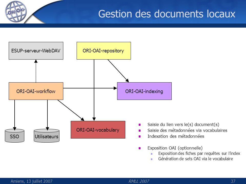 Gestion des documents locaux