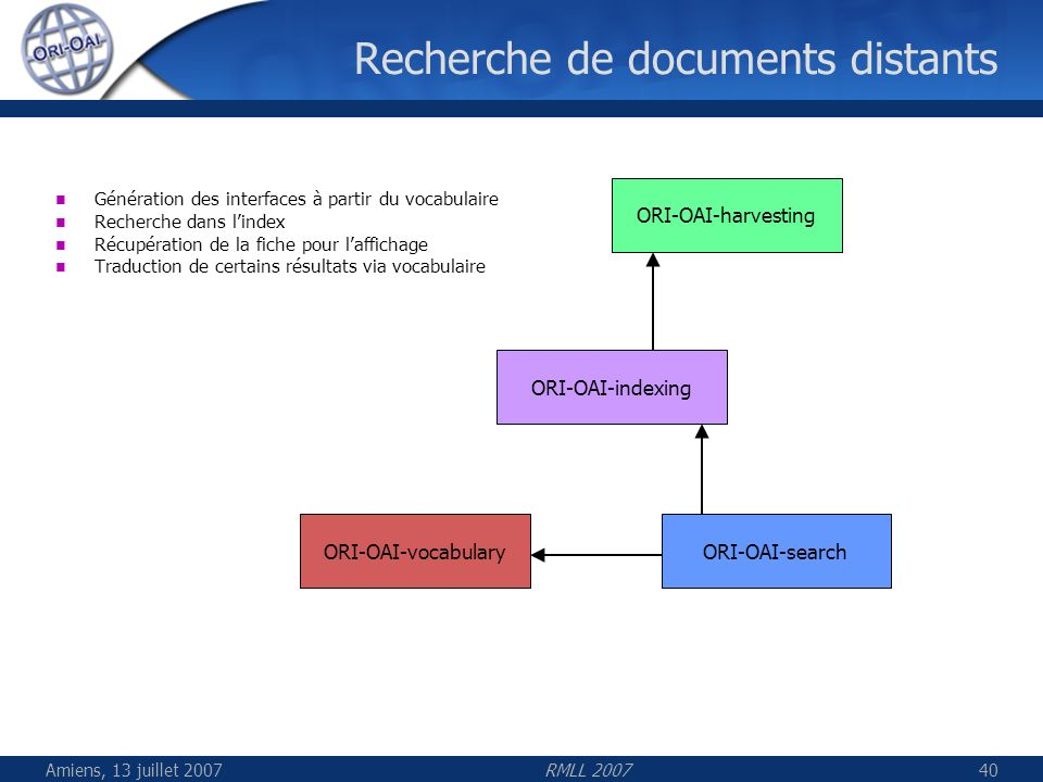 Recherche de documents distants
