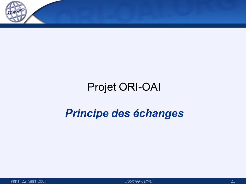 Projet ORI-OAI Principe des échanges Paris, 22 mars 2007 Journée CUME