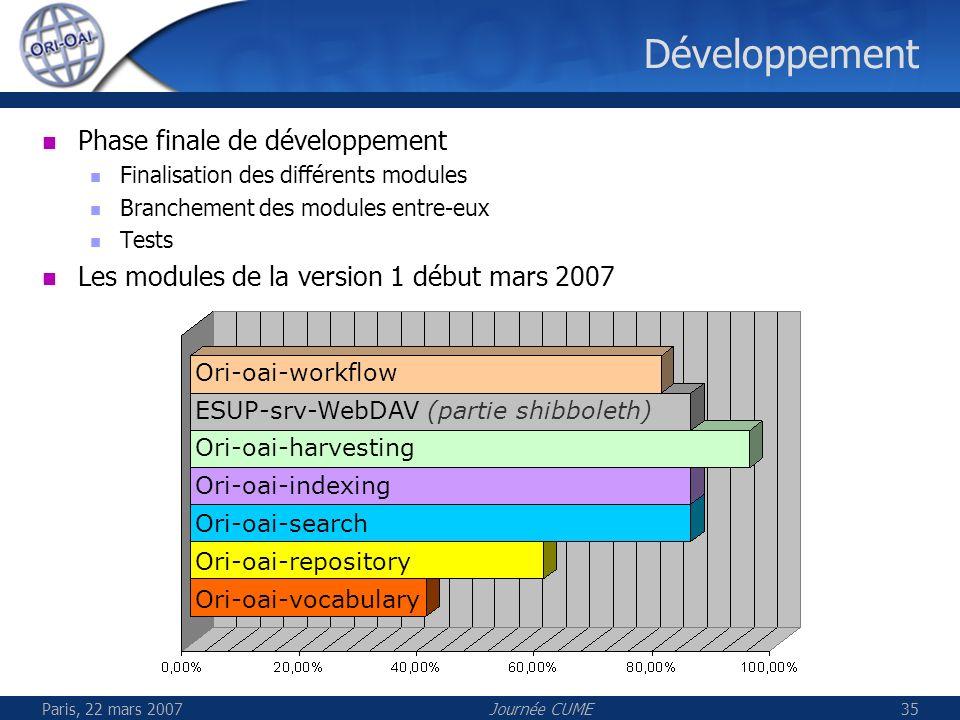 Développement Phase finale de développement