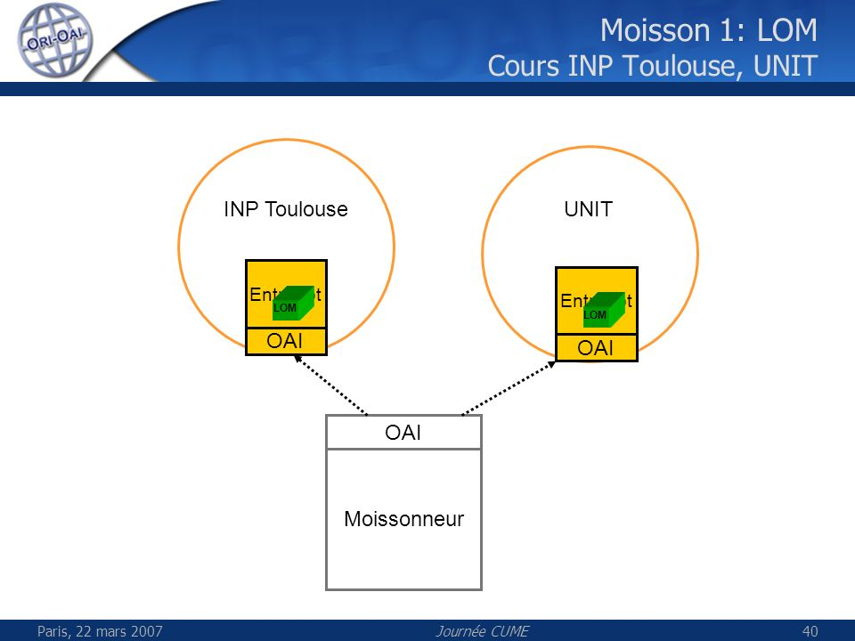 Moisson 1: LOM Cours INP Toulouse, UNIT