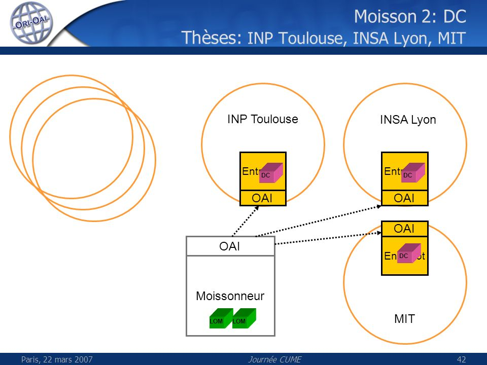 Moisson 2: DC Thèses: INP Toulouse, INSA Lyon, MIT