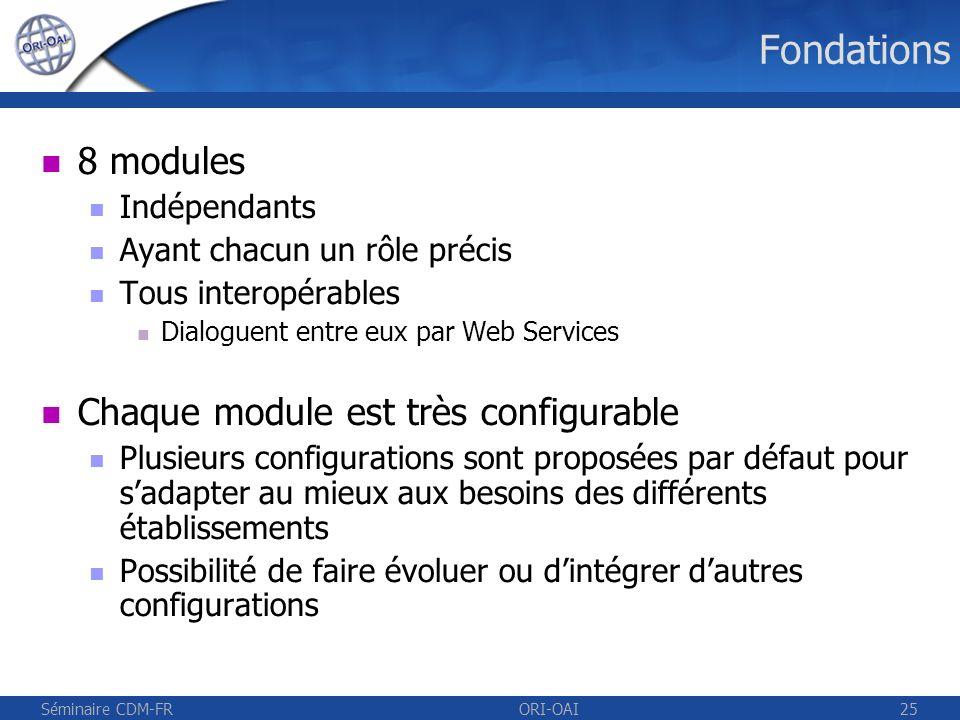 Fondations 8 modules Chaque module est très configurable Indépendants