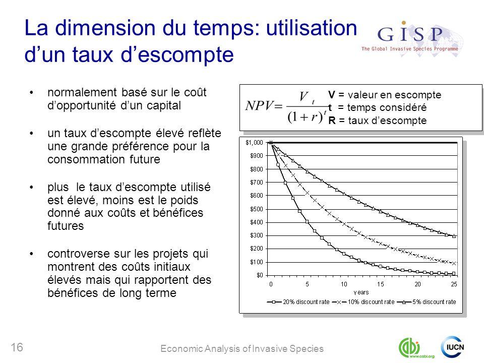 La dimension du temps: utilisation d'un taux d'escompte