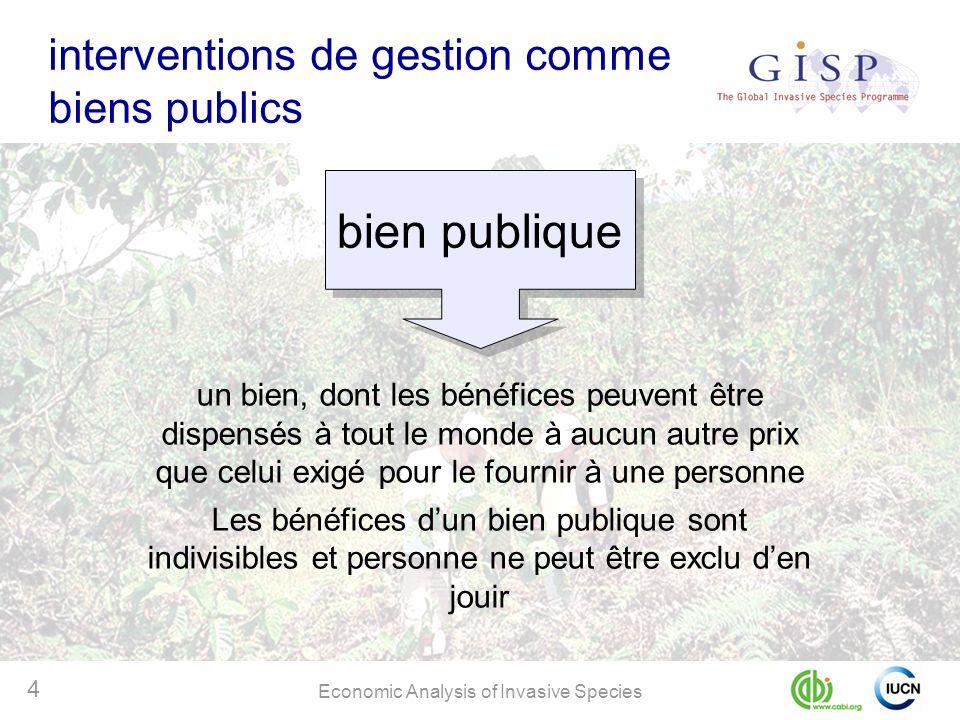 interventions de gestion comme biens publics