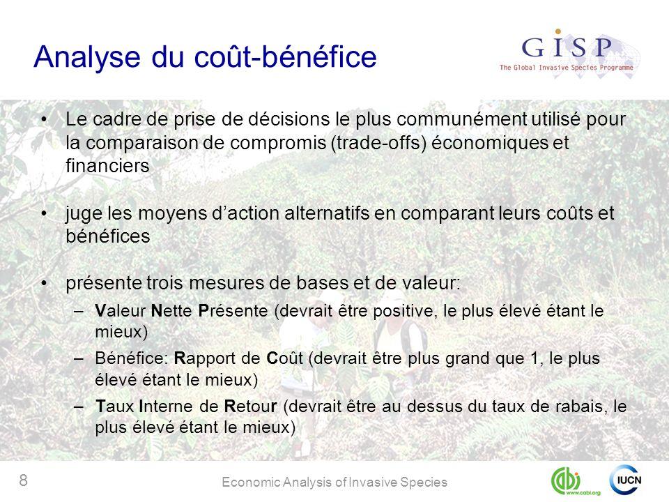 Analyse du coût-bénéfice
