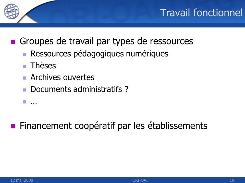 Travail fonctionnel Groupes de travail par types de ressources