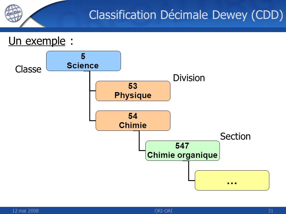Classification Décimale Dewey (CDD)