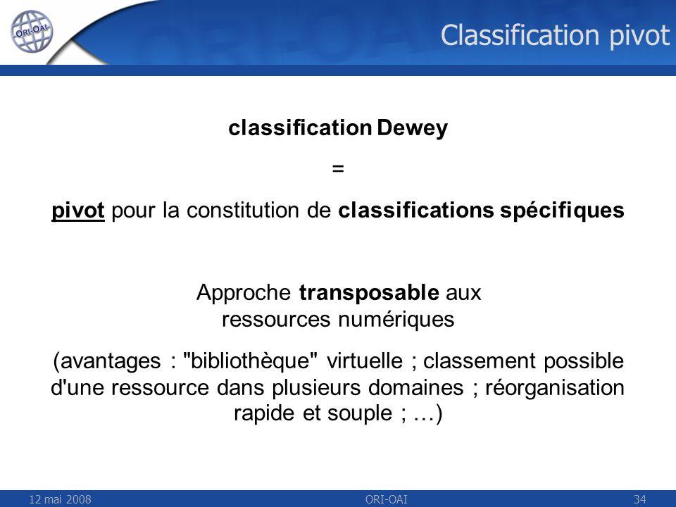 Classification pivot classification Dewey =