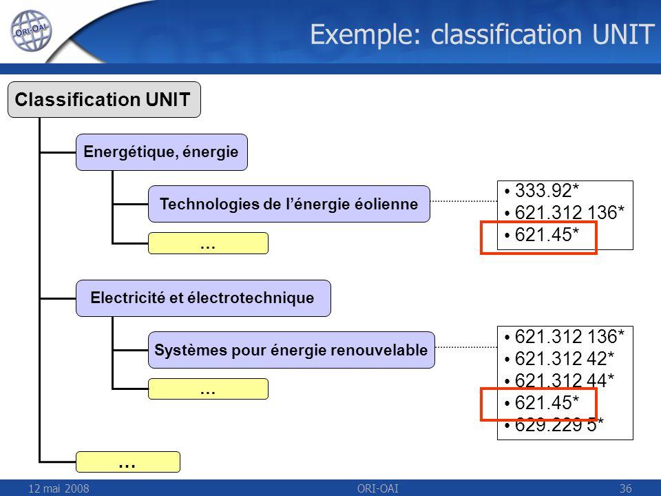 Exemple: classification UNIT