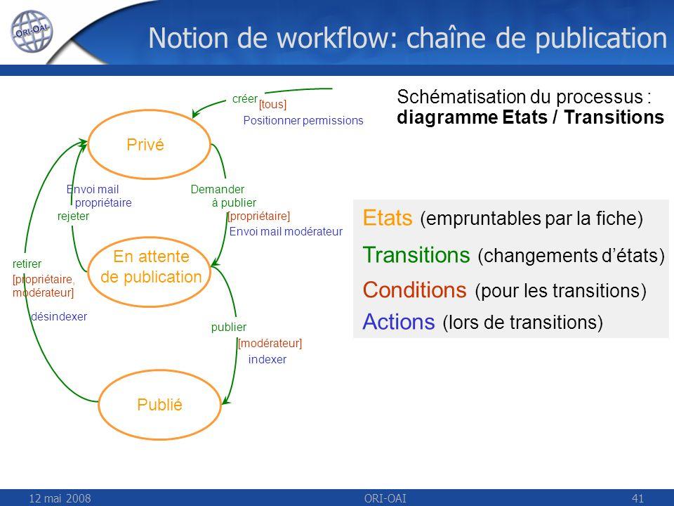 Notion de workflow: chaîne de publication