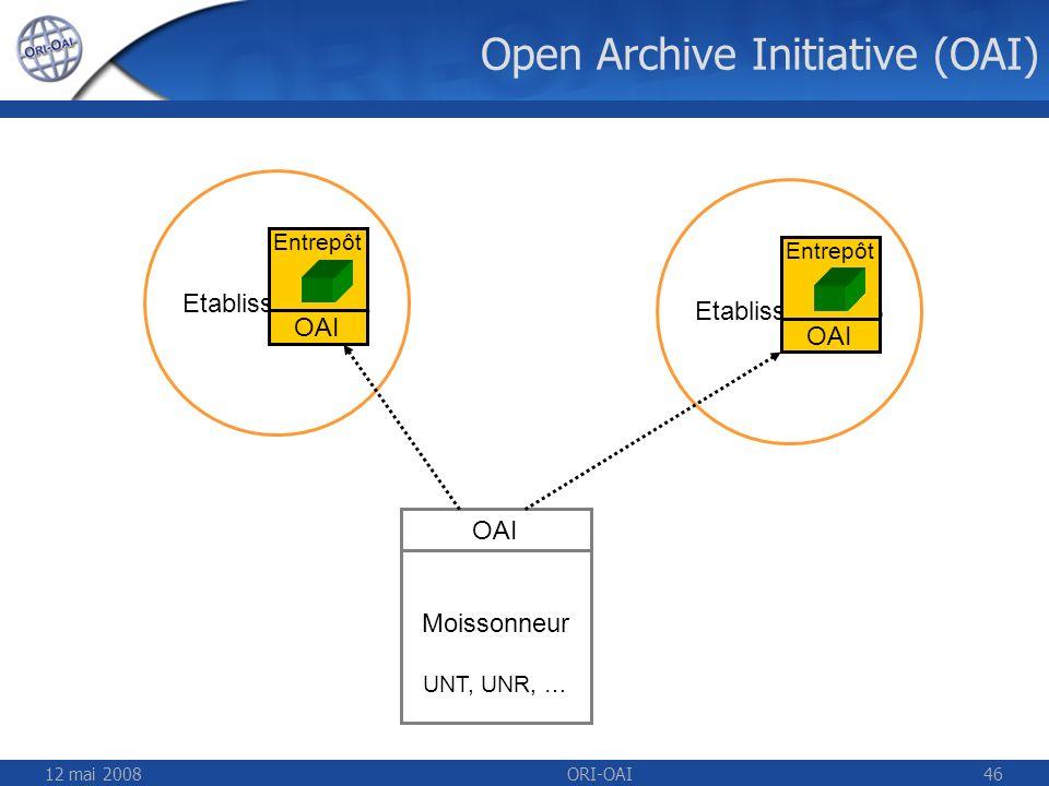 Open Archive Initiative (OAI)