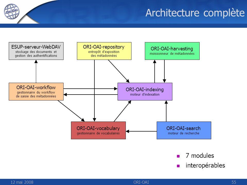 Architecture complète