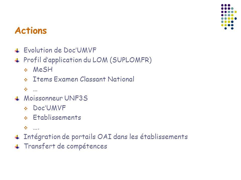 Actions Evolution de Doc'UMVF Profil d'application du LOM (SUPLOMFR)
