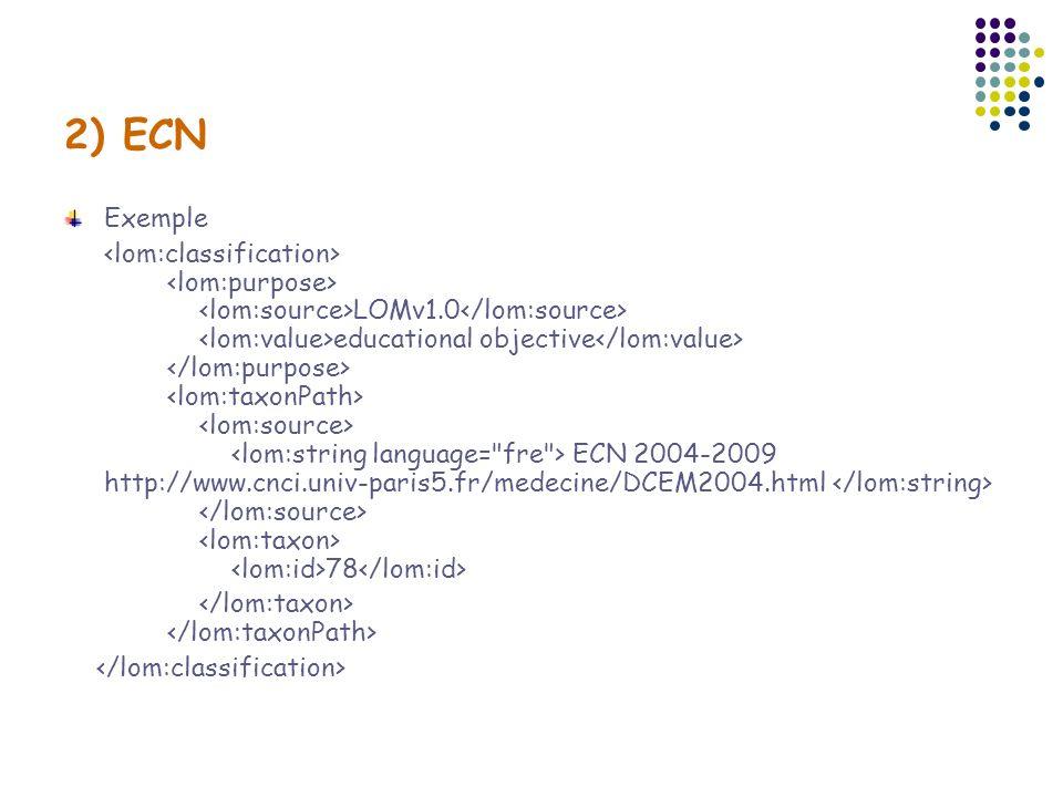 2) ECN Exemple.