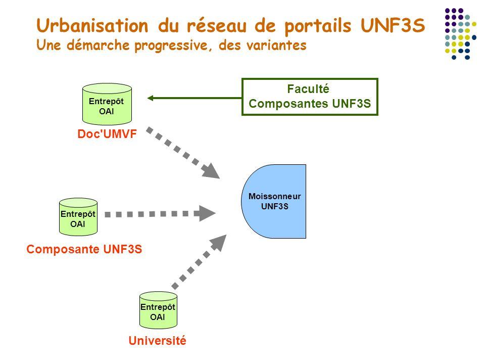 Urbanisation du réseau de portails UNF3S Une démarche progressive, des variantes
