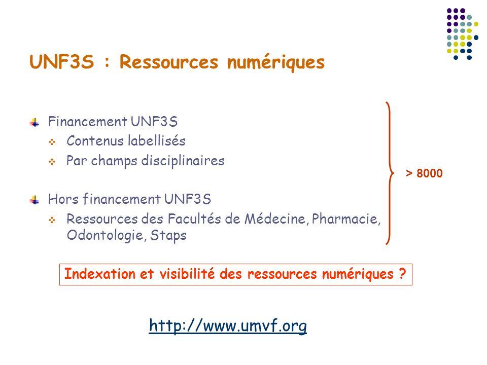 UNF3S : Ressources numériques
