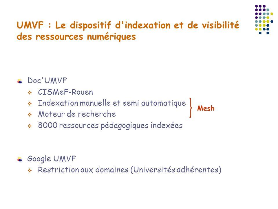 UMVF : Le dispositif d indexation et de visibilité des ressources numériques