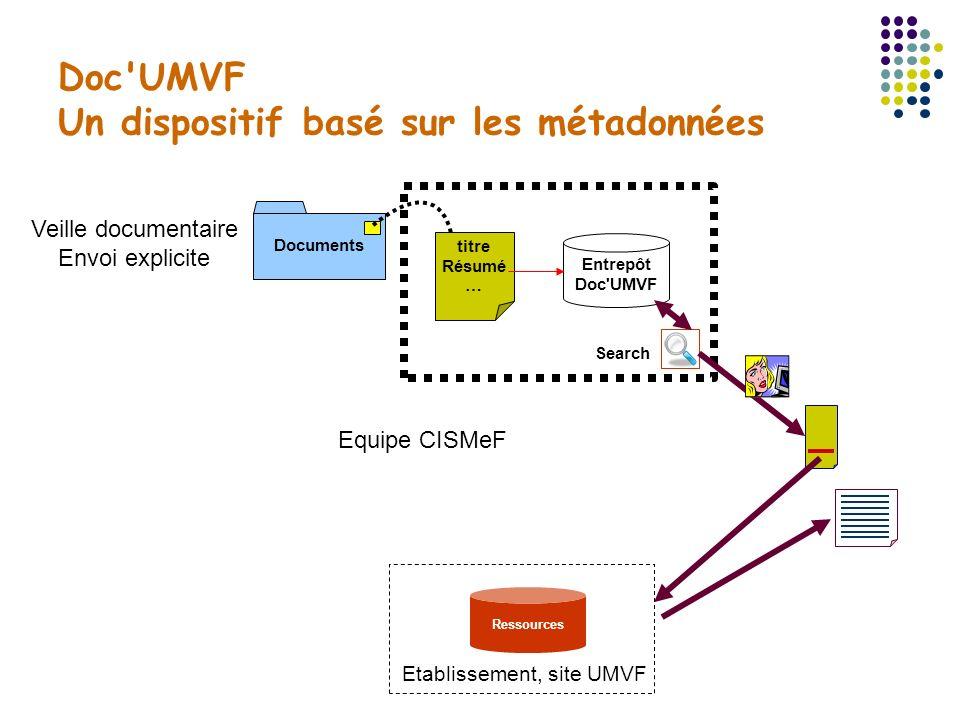 Doc UMVF Un dispositif basé sur les métadonnées