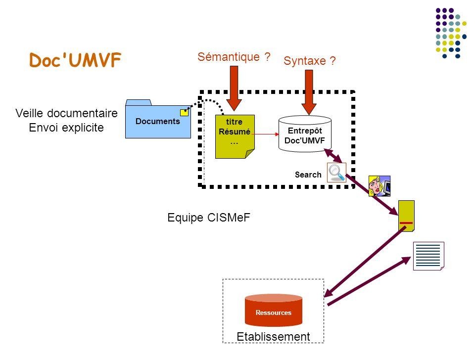 Doc UMVF Sémantique Syntaxe Veille documentaire Envoi explicite