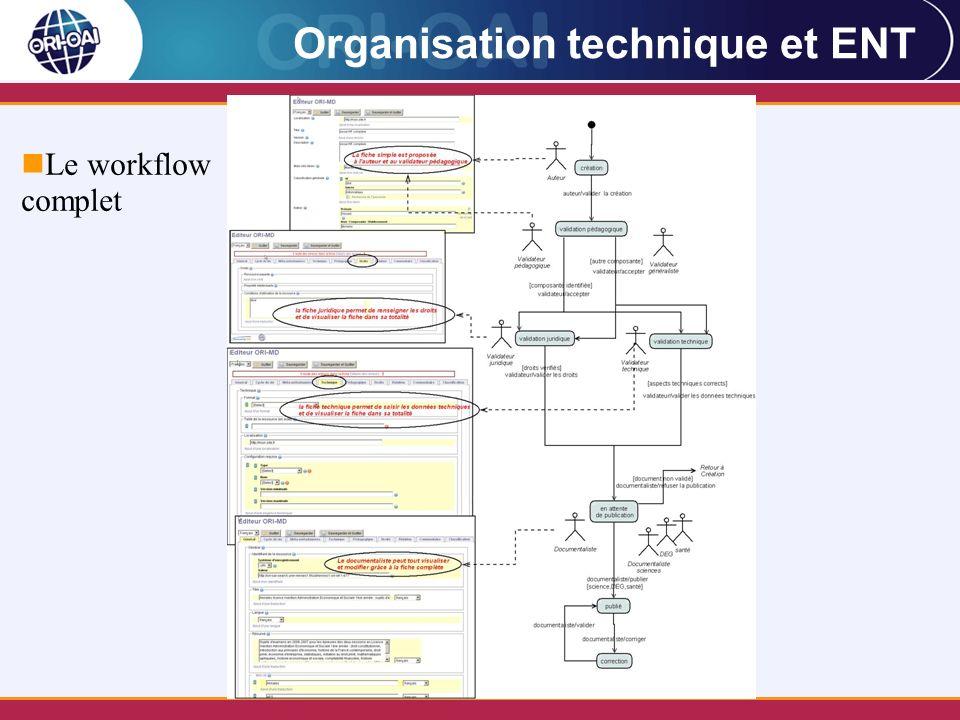 Organisation technique et ENT