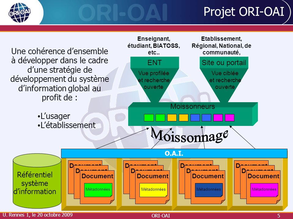 Moissonnage Projet ORI-OAI