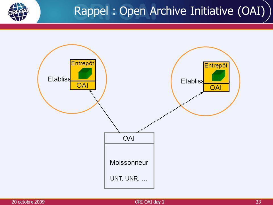 Rappel : Open Archive Initiative (OAI)