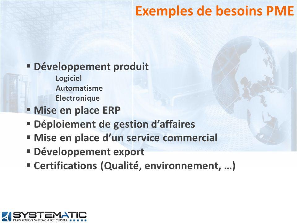 Exemples de besoins PME
