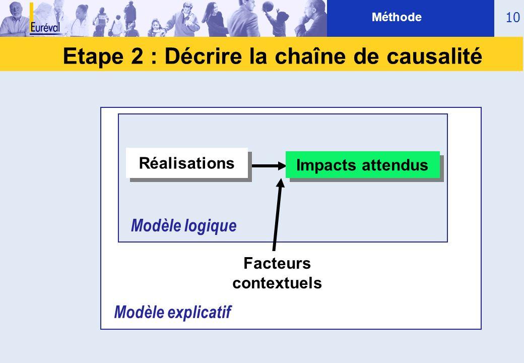 Etape 2 : Décrire la chaîne de causalité