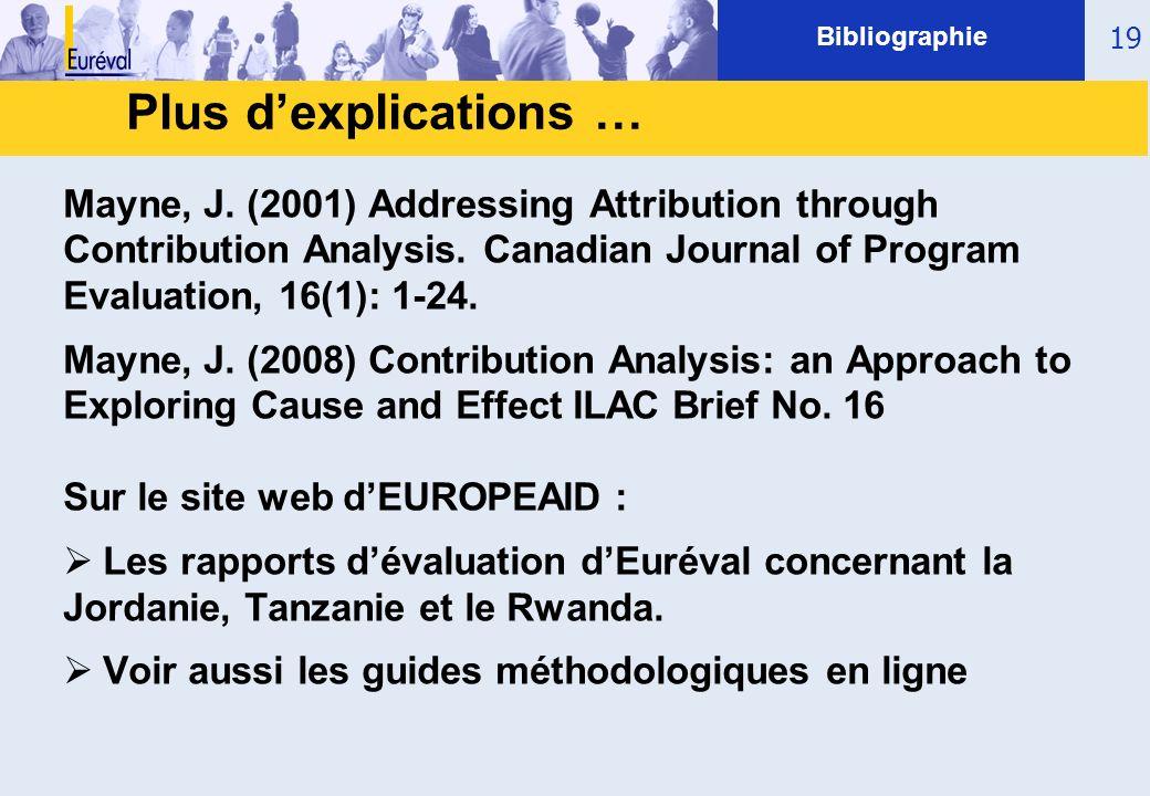 BibliographiePlus d'explications …