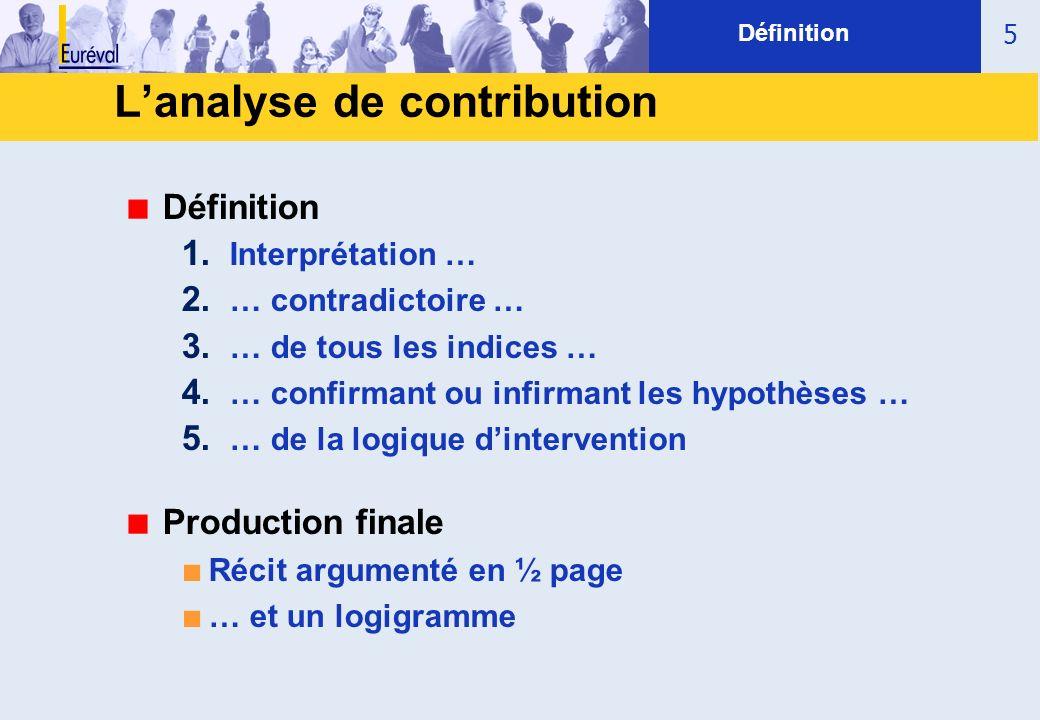 L'analyse de contribution