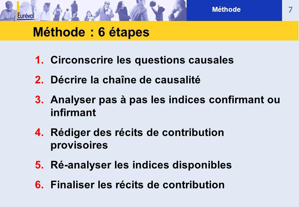 Méthode : 6 étapes Circonscrire les questions causales