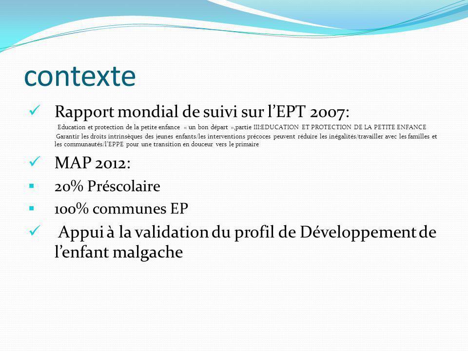 contexte Rapport mondial de suivi sur l'EPT 2007: MAP 2012: