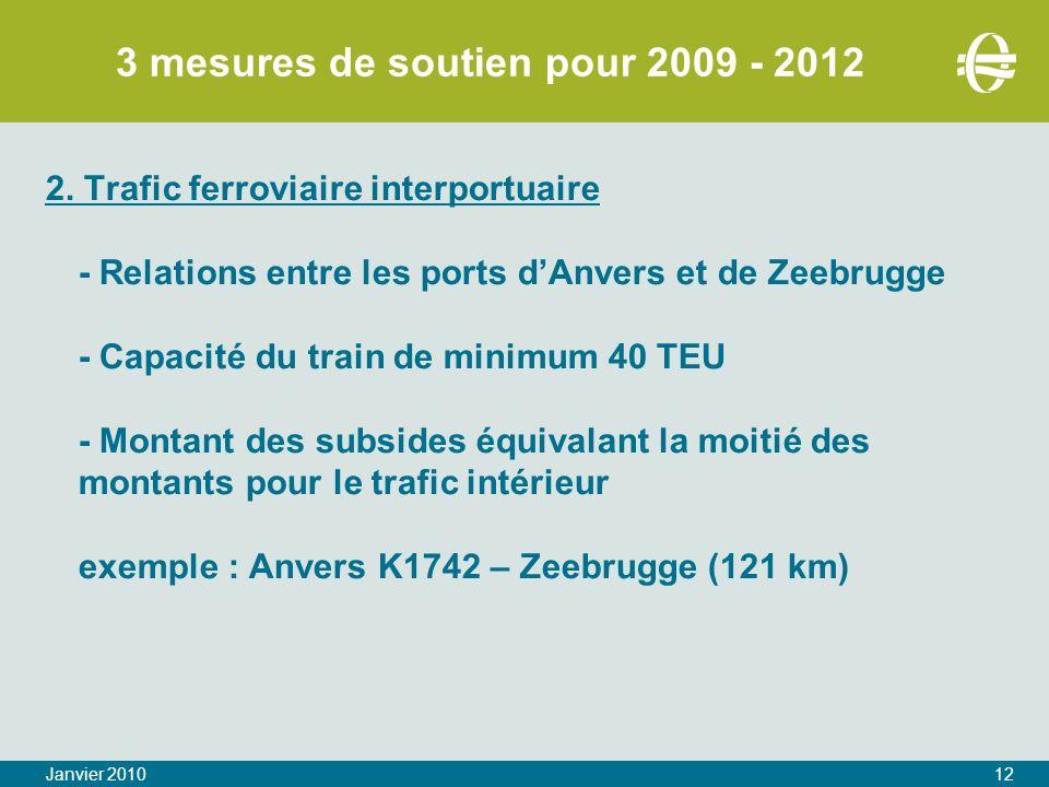 3 mesures de soutien pour 2009 - 2012