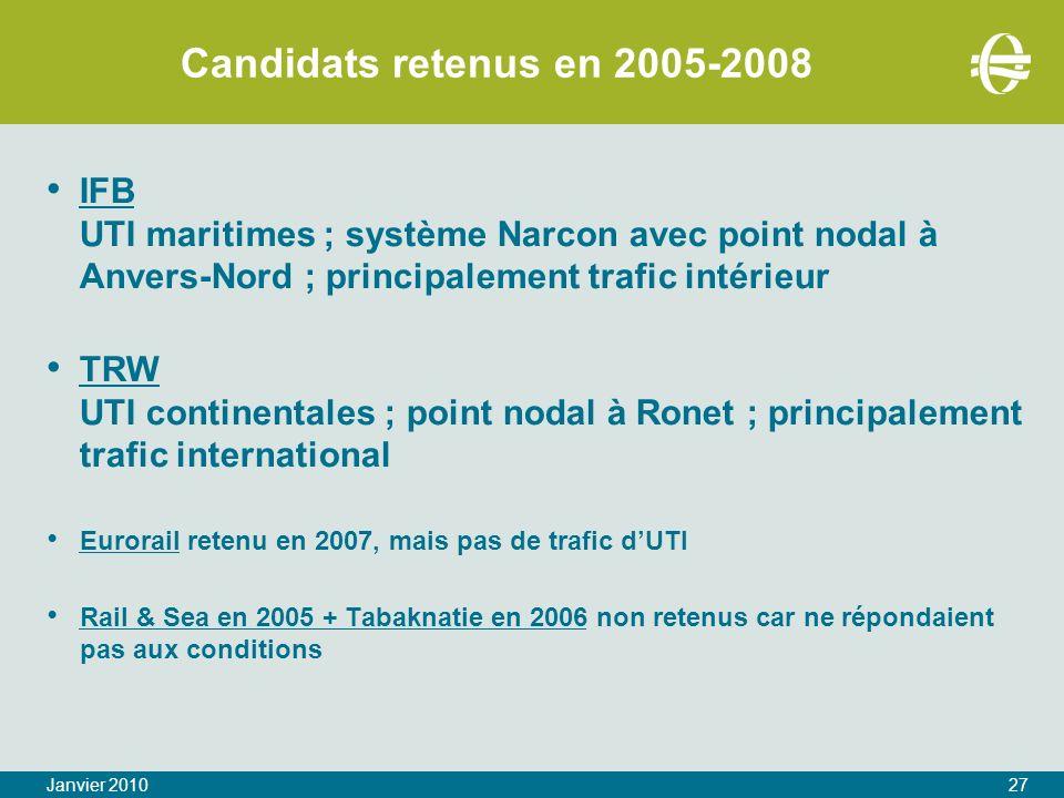 Candidats retenus en 2005-2008 IFB UTI maritimes ; système Narcon avec point nodal à Anvers-Nord ; principalement trafic intérieur.