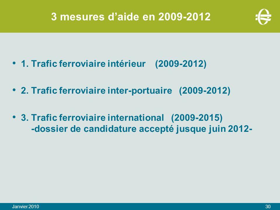 3 mesures d'aide en 2009-2012 1. Trafic ferroviaire intérieur (2009-2012) 2. Trafic ferroviaire inter-portuaire (2009-2012)