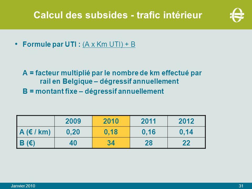 Calcul des subsides - trafic intérieur