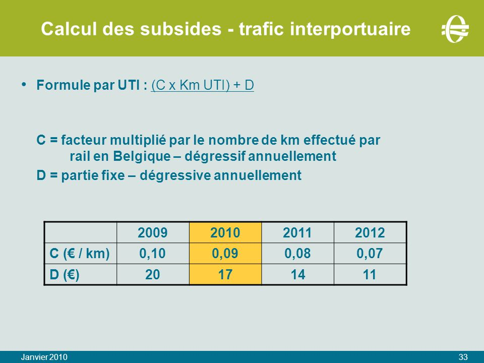 Calcul des subsides - trafic interportuaire