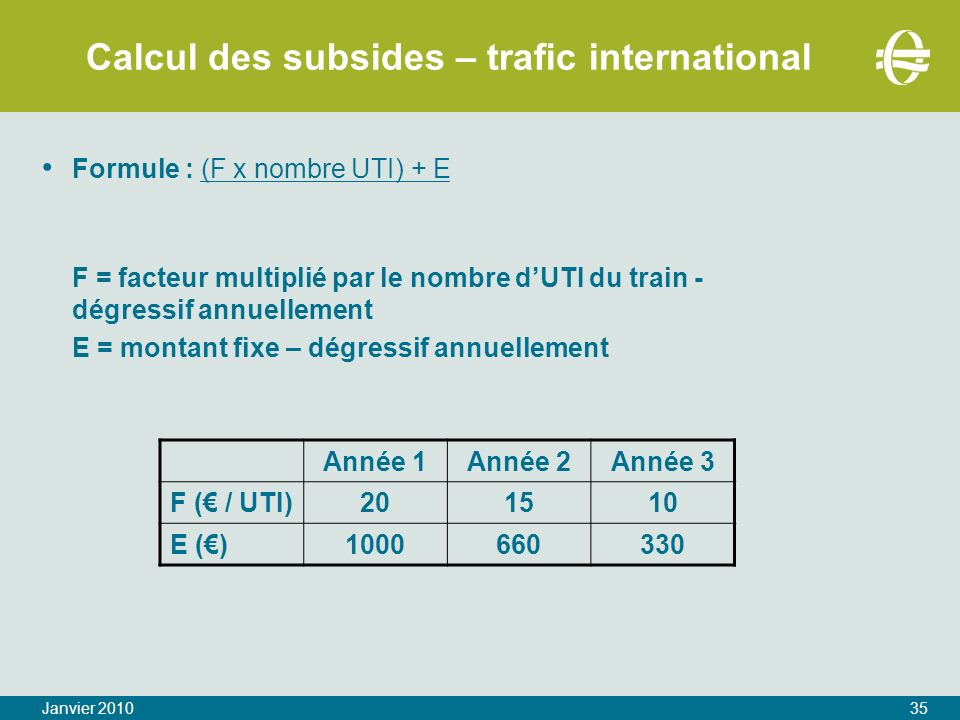 Calcul des subsides – trafic international