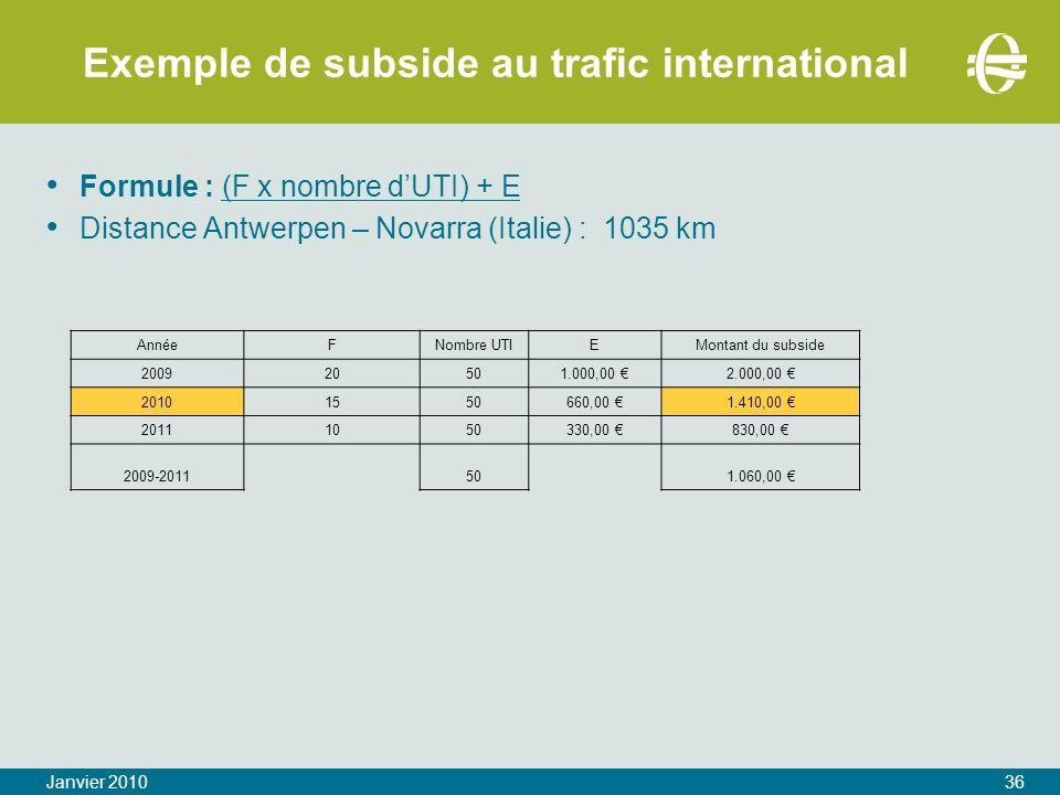 Exemple de subside au trafic international