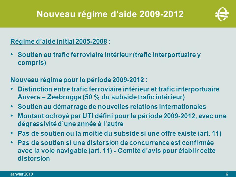 Nouveau régime d'aide 2009-2012